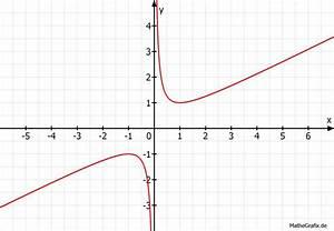 Asymptote Berechnen : funktion f x 1 2 x 1 2x extrempunkte und wendepunkte stammfunktion fl chen und ~ Themetempest.com Abrechnung