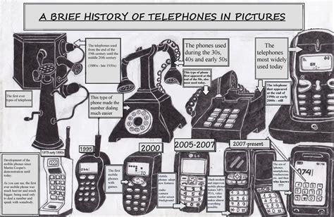 history of phones 1904 telephone communication