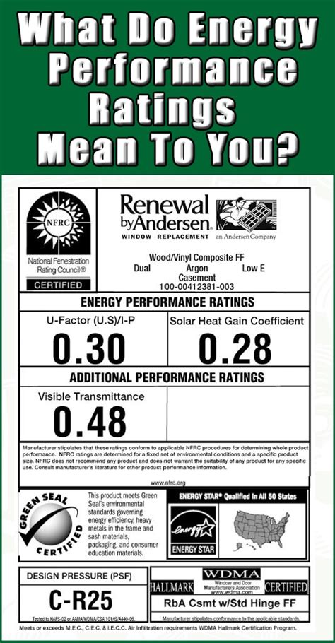replacement window energy performance ratings in nj ny