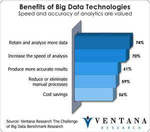 Big Data Is Broken Without Integration. Assisted Living Huntsville Al. Helping Someone With An Addiction. Longterm Care Insurance How To Manage Clients. Dentist In Minneapolis Mn Native Health Care. Oxford Ancestors Database Alafaya Dental Care. Medical Records Certificate Plumber Katy Tx. Criminal Justice Major Salary. Police Training Schools Online College Search