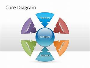 Core Diagram Powerpoint Template Pptx Powerpoint