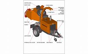 Timberwolf Woodchipper Parts And Timberwolf Spares Timberwolf Manual Download