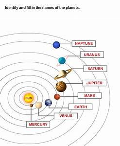 Science Worksheets For 3rd Grade Planets - pla s solar ...