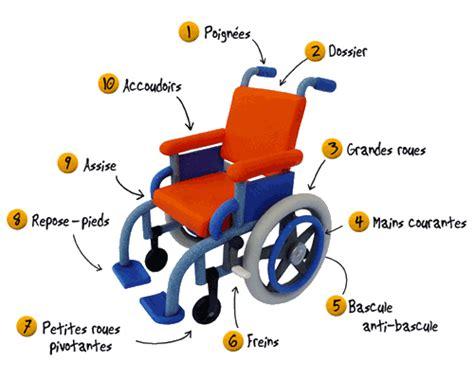 comment obtenir un fauteuil roulant articles de handicapables tagg 233 s quot choisir fauteuil roulant manuel quot skyrock