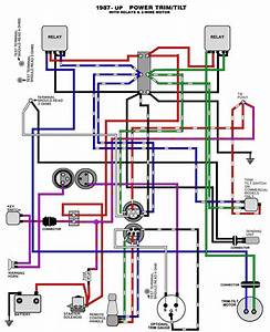 Evinrude Trim Gauge Wiring Diagram