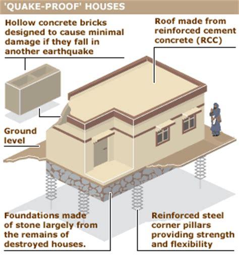 earthquake proof building design manash subhaditya edusoft earthquake today is the