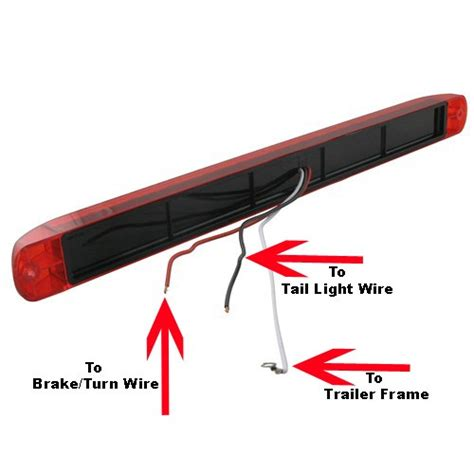 Can Function Led Light Stlrb Used For Stop Turn