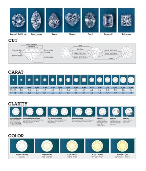 diamond chart templates