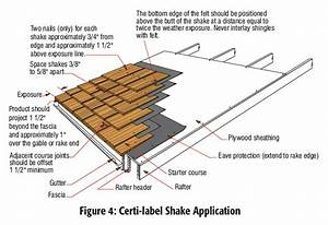 Roof Manual