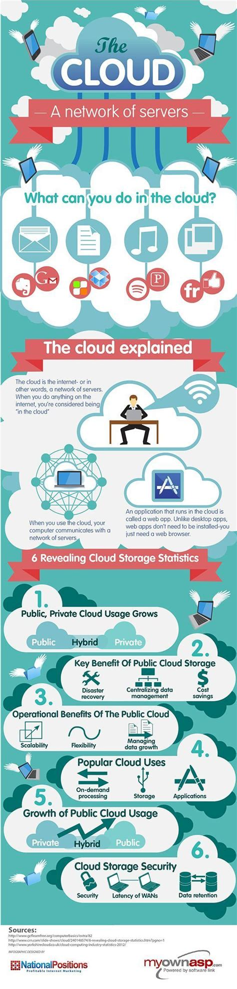 best home cloud storage list top best cloud storage services of 2018 updated reviews