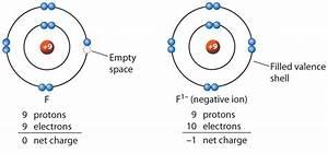 The Health Benefits Of Negative Ions  U2013 Kimcampion Com