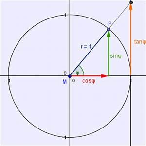 Sin Cos Tan Winkel Berechnen : warum ist der tangens bei 90 nicht definiert mathematik geometrie sinus ~ Themetempest.com Abrechnung