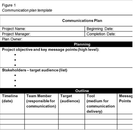 Communication Plan Template For Project Management by Get Project Communication Plan Template Spreadsheet