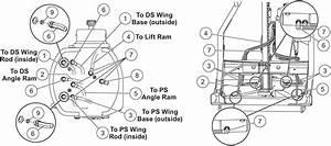 Fisher Xls - Hydraulics Diagram