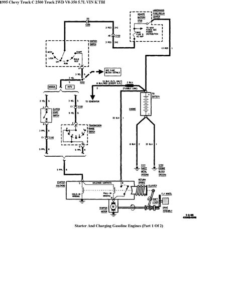 1995 Chevrolet Starter Wiring Diagram by I 95 Chevy 2500 Automatic Went To Start It And It