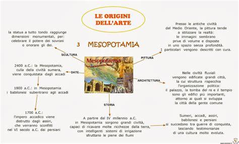 Test Di Storia Dell Arte by Paradiso Delle Mappe Le Origini Dell Arte Mesopotamia
