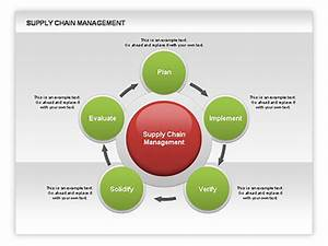 Supply Chain Management Diagram for PowerPoint ...