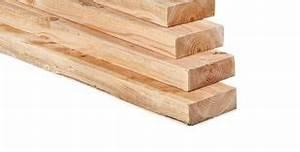 Holzpfosten Mit Nut : holzpfosten l rche douglasie 20 x 20 cm fein ges gt ~ Yasmunasinghe.com Haus und Dekorationen