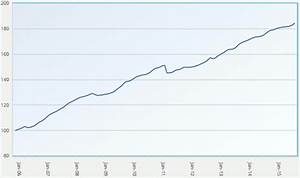 ILS funds average 0.84% return in August, beat many ...