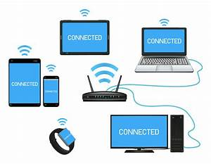 Extended WiFi coverage - Higher Internet speeds | Computer ...