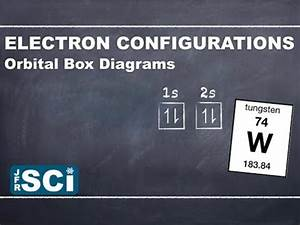 Electron Configurations  Orbital Box Diagrams Video For