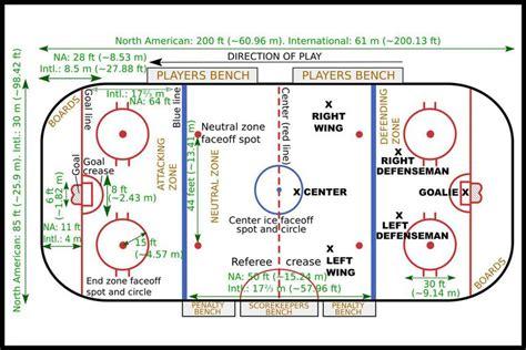 ice hockey rulebook  basic regulations