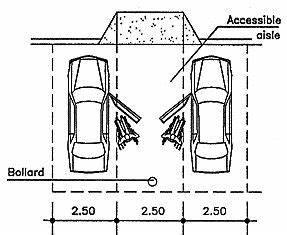 Place De Parking Dimension : block a central regular stall with bollards to get two accessible parking spaces p a r k i ~ Medecine-chirurgie-esthetiques.com Avis de Voitures