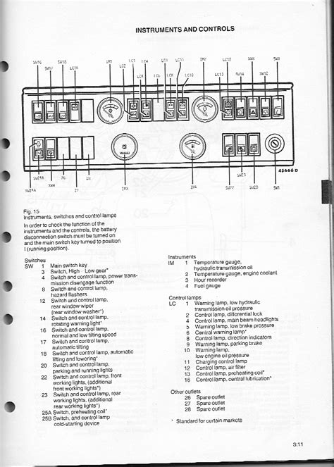 volvo   manual fuel shutoff  cab        solenoid  injector