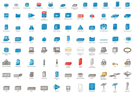 cisco network design cisco icons shapes stencils symbols and design elements