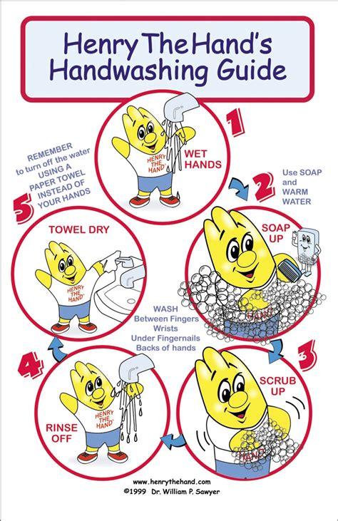 henry  hand handwashing guide poster spanish