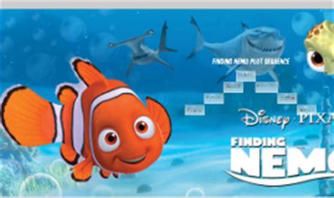 Nemo Plot Diagram by Frances On Prezi