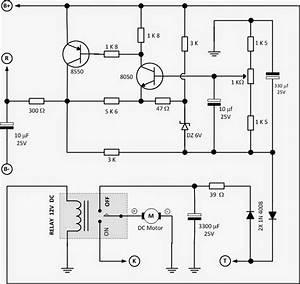 Diagram Stabilizer