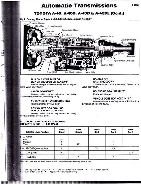 Toyota Automatic Transmission Service Diagrams Chads