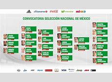 Convocatoria seleccion mexicana copa oro 2017 Apuntes de