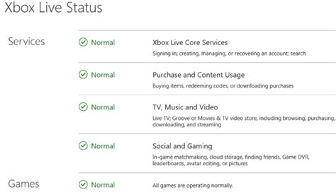 We couldn't get your latest saved data - Xbox One error