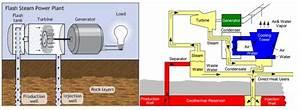 Diagram Geothermal Energy Images