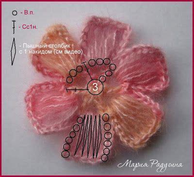 scialle uncinetto con fiori scialle con fiori schema fiori scialle uncinetto e