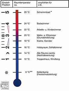 Heizkörper Thermostat Einstellen : thermostatventil heizk rper funktion austausch kauf mehr ~ Orissabook.com Haus und Dekorationen