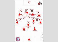 Spielanalyse 1 FC Köln Bayern München 02