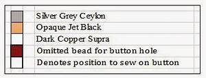 Nymo Thread Sizes Chart Grid Mammal Crafts Summer Beading