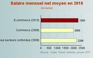 2500 Livres En Euros : un salaire moyen relativement lev ~ Melissatoandfro.com Idées de Décoration