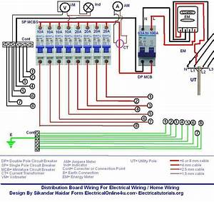 Single Phase Distribution Board Wiring Diagram