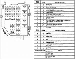 2008 Lincoln Mkz Fuse Box Diagram  Lincoln  Auto Fuse Box
