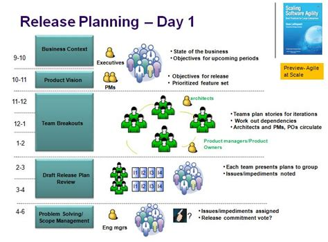 release plan template agile release planning scaling software agility