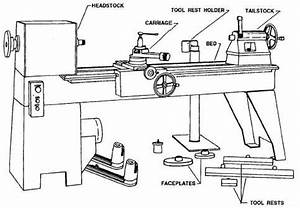wooden bed frame build woodworking diagrams free With lathe diagram