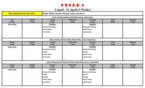 Basketball Sheet Template Are You Planning To Fail Ross Rugby