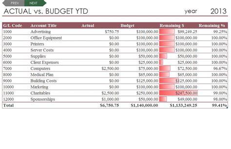 budget comparison template budget comparison spreadsheet