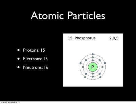 Phosphorus Protons by Phosphorus