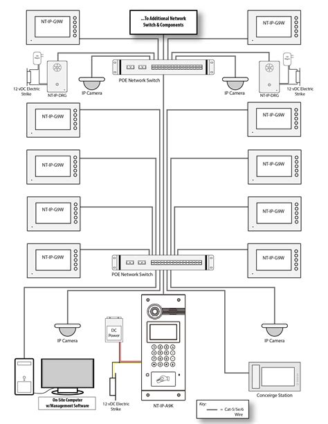 M And Intercom Wiring Diagram by Intercom Circuit Diagram Wiring Diagram Database