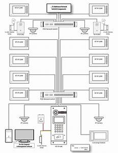 Door Entry Intercom Wiring Diagram